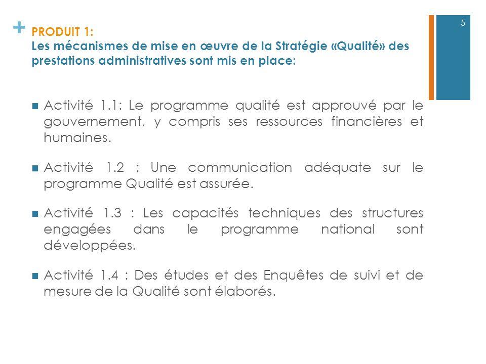 PRODUIT 1: Les mécanismes de mise en œuvre de la Stratégie «Qualité» des prestations administratives sont mis en place: