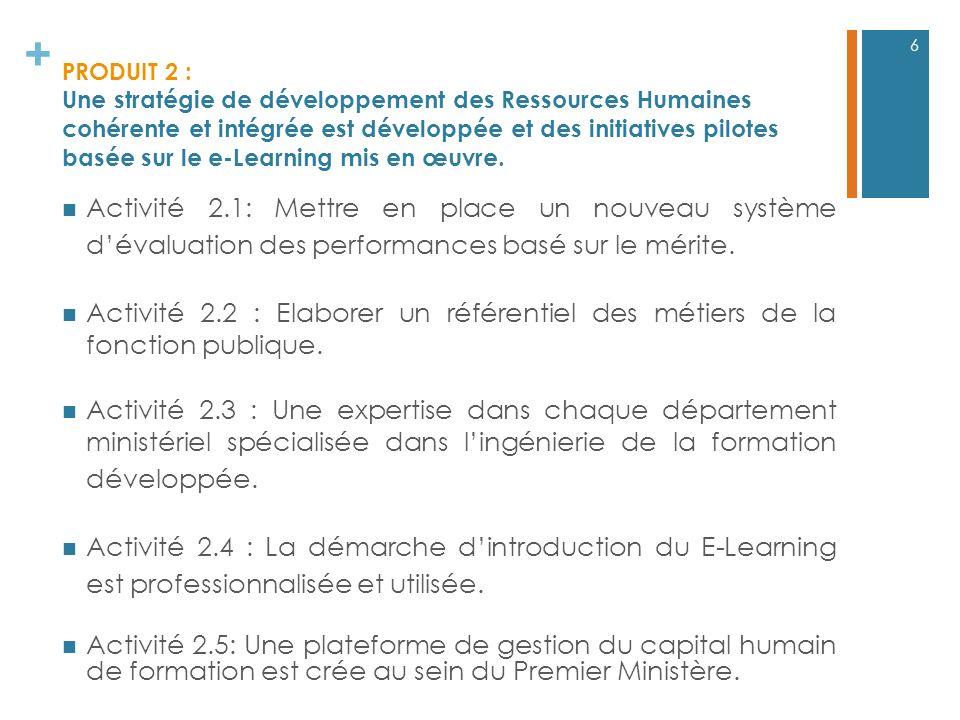 PRODUIT 2 : Une stratégie de développement des Ressources Humaines cohérente et intégrée est développée et des initiatives pilotes basée sur le e-Learning mis en œuvre.