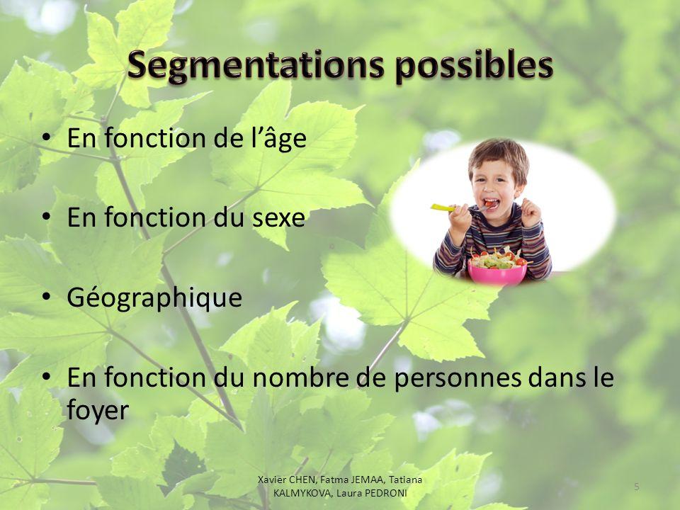 Segmentations possibles