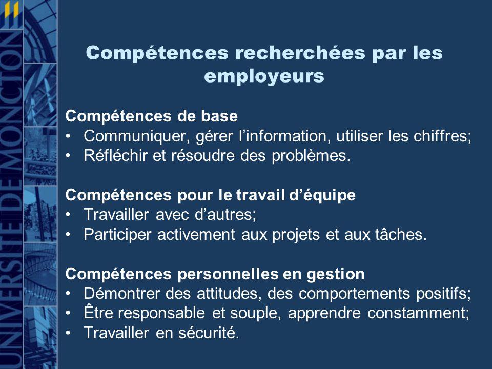 Compétences recherchées par les employeurs