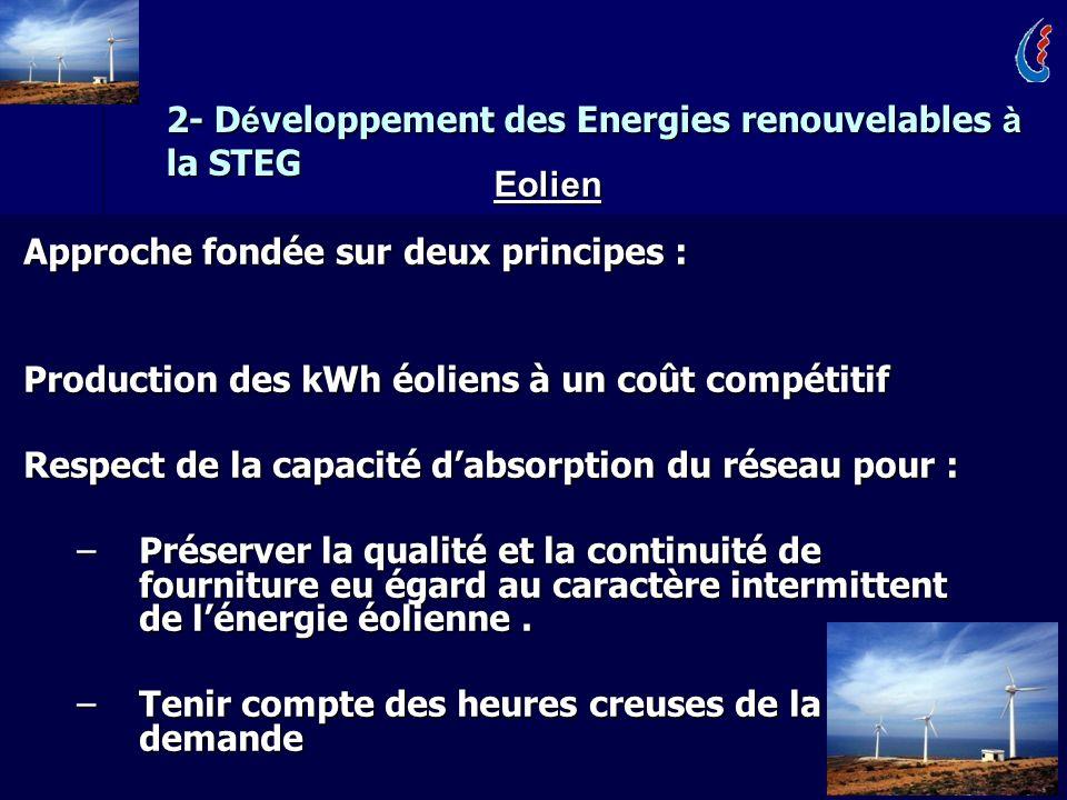 2- Développement des Energies renouvelables à la STEG