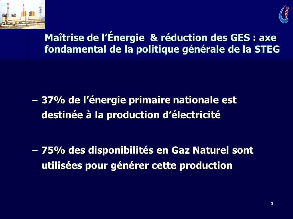 Maîtrise de l'Énergie & réduction des GES : axe fondamental de la politique générale de la STEG