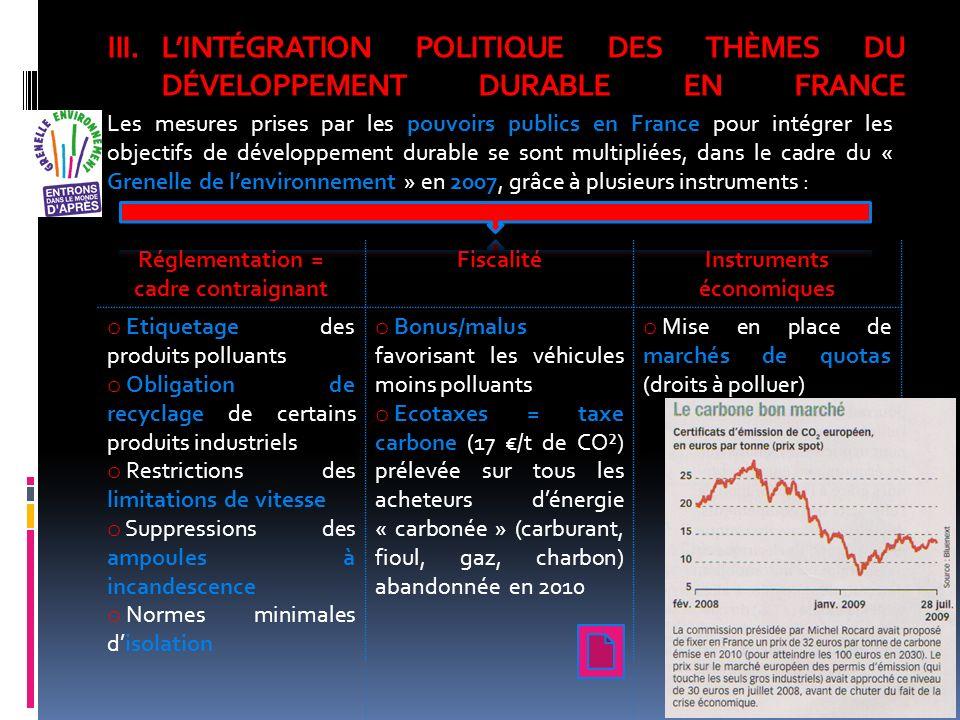 L'INTÉGRATION POLITIQUE DES THÈMES DU DÉVELOPPEMENT DURABLE EN FRANCE