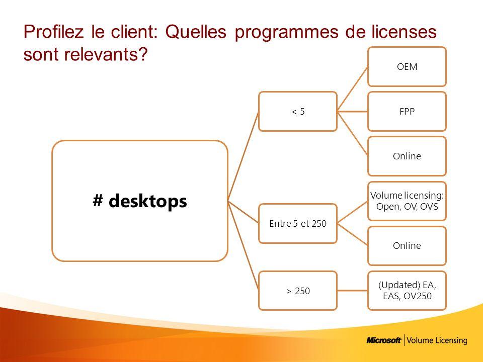Profilez le client: Quelles programmes de licenses sont relevants