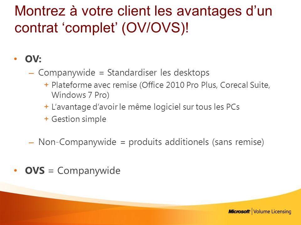Montrez à votre client les avantages d'un contrat 'complet' (OV/OVS)!