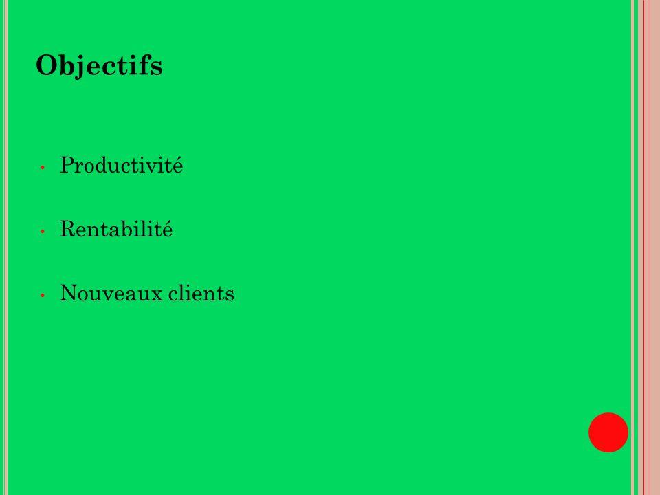 Objectifs Productivité Rentabilité Nouveaux clients