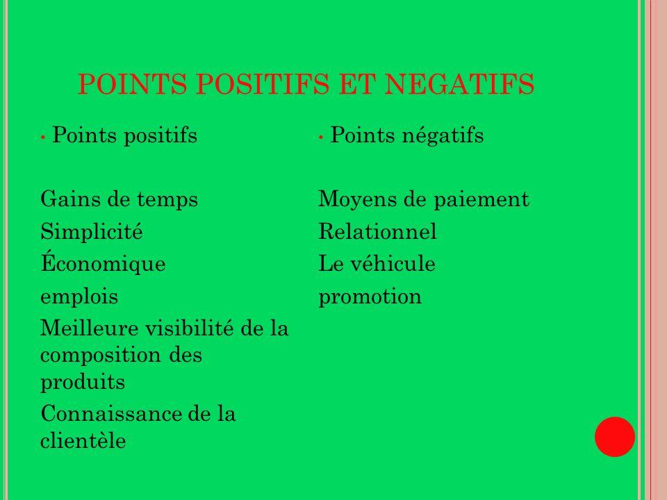 POINTS POSITIFS ET NEGATIFS