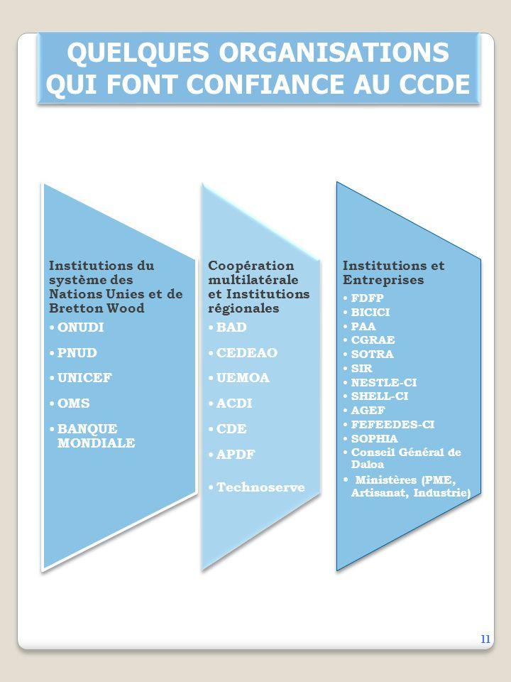 QUELQUES ORGANISATIONS QUI FONT CONFIANCE AU CCDE