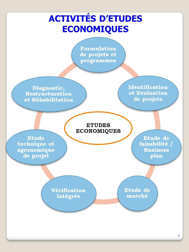 ACTIVITÉS D'ETUDES ECONOMIQUES