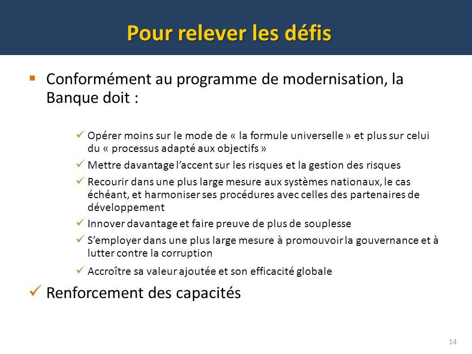 Pour relever les défis Conformément au programme de modernisation, la Banque doit :