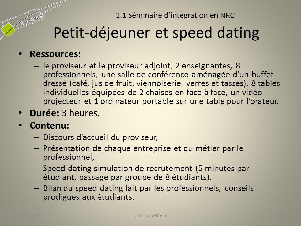Petit-déjeuner et speed dating