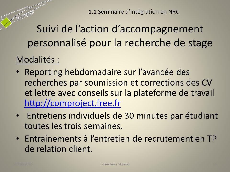 29/10/2012 1.1 Séminaire d'intégration en NRC. Suivi de l'action d'accompagnement personnalisé pour la recherche de stage.