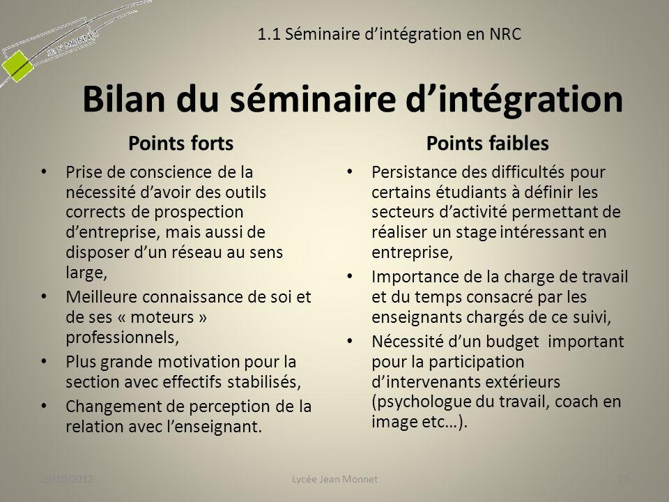 Bilan du séminaire d'intégration