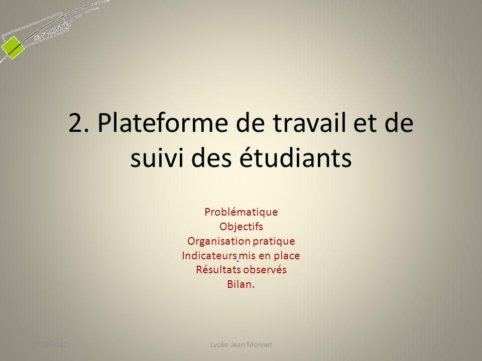 2. Plateforme de travail et de suivi des étudiants