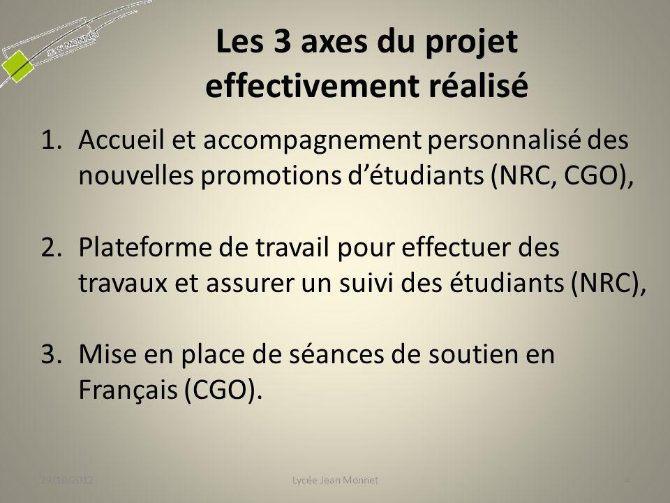 Les 3 axes du projet effectivement réalisé