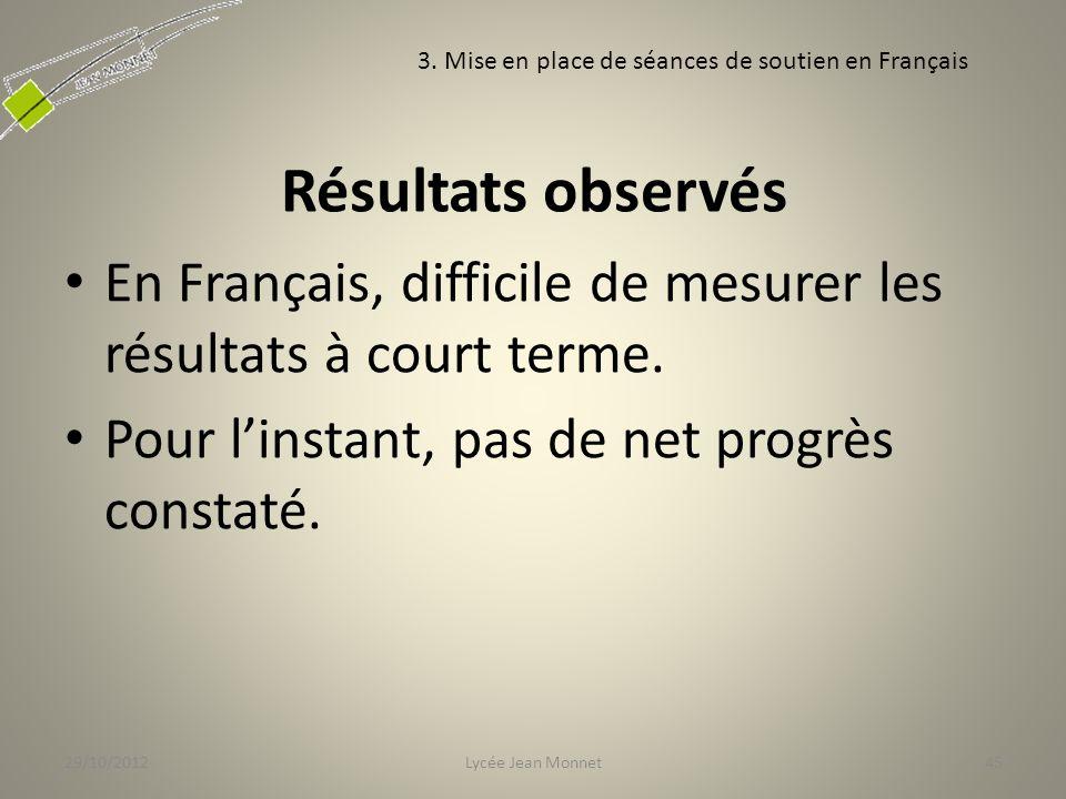 29/10/2012 3. Mise en place de séances de soutien en Français. Résultats observés. En Français, difficile de mesurer les résultats à court terme.