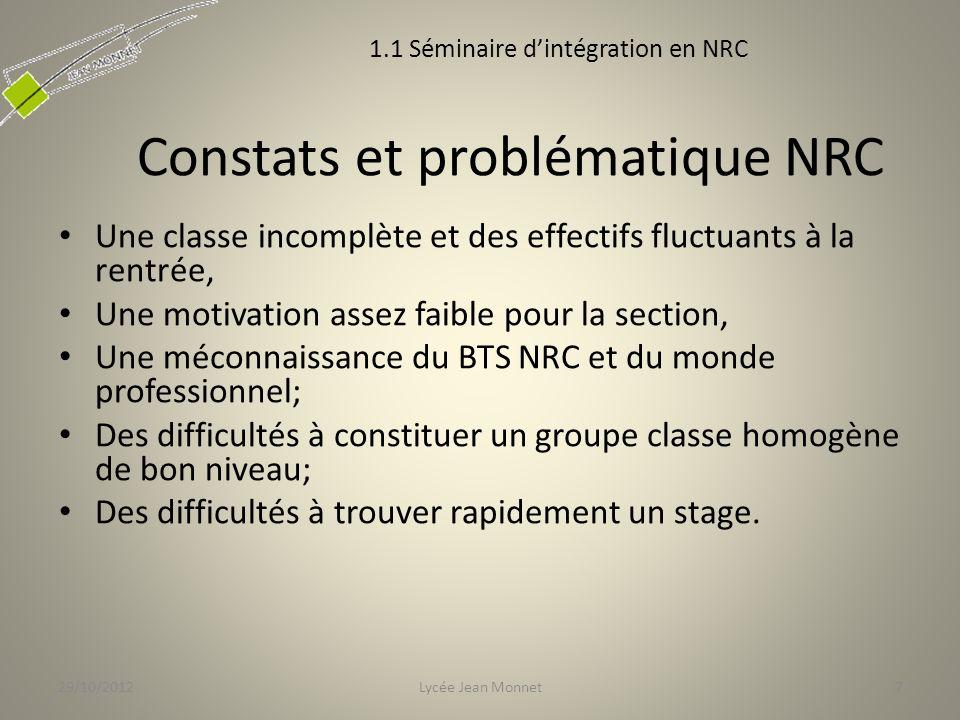 Constats et problématique NRC