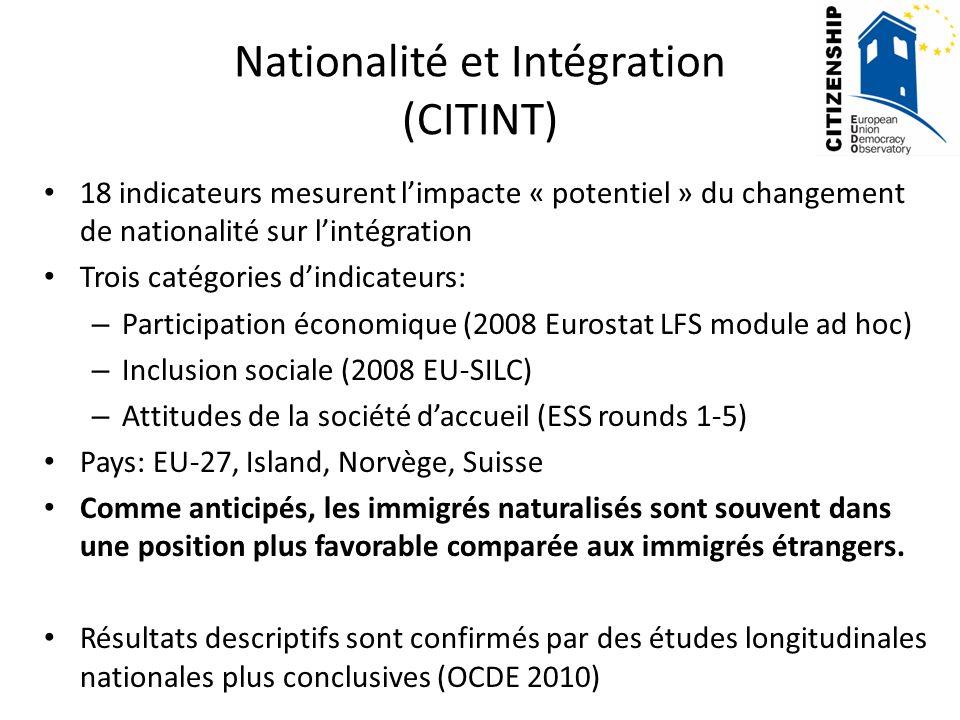 Nationalité et Intégration (CITINT)