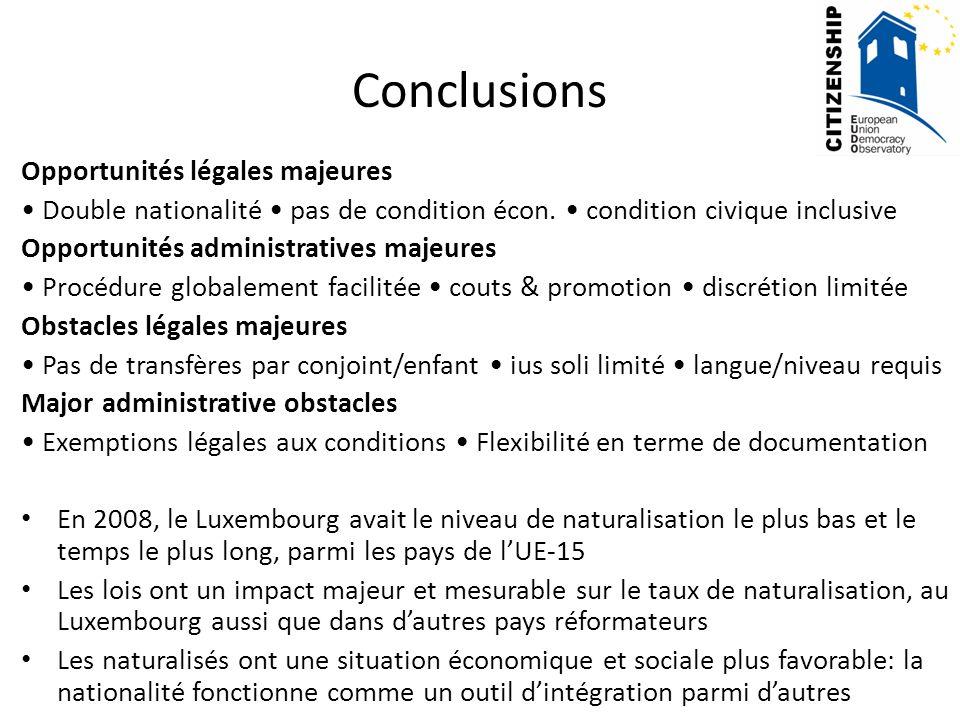 Conclusions Opportunités légales majeures