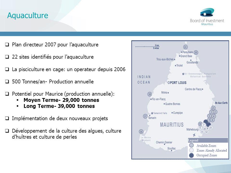 Aquaculture Plan directeur 2007 pour l'aquaculture