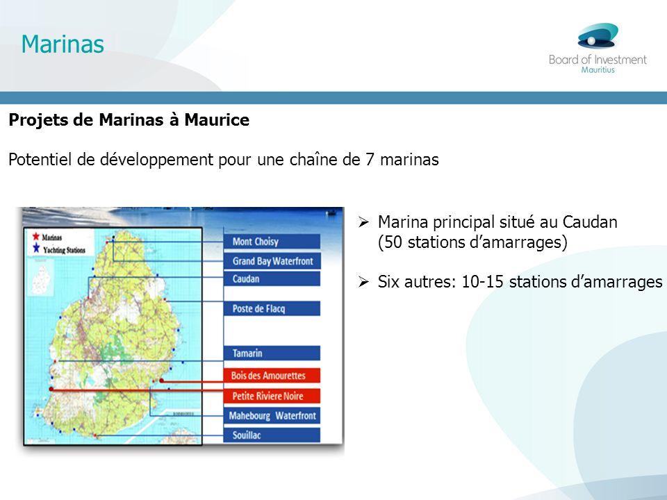 Marinas Projets de Marinas à Maurice