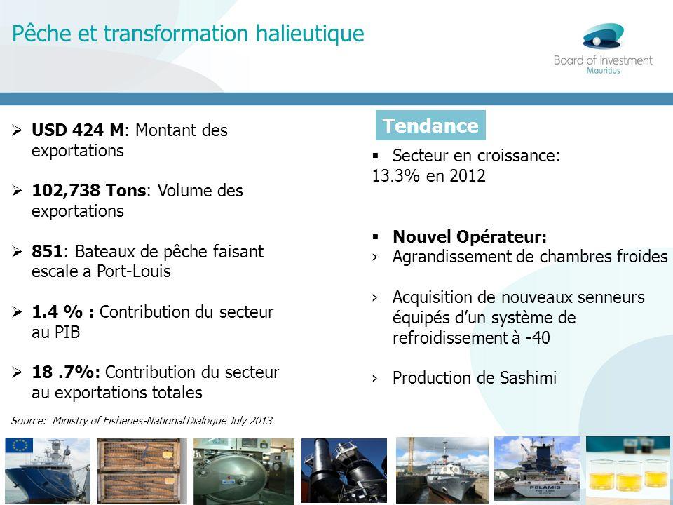 Pêche et transformation halieutique