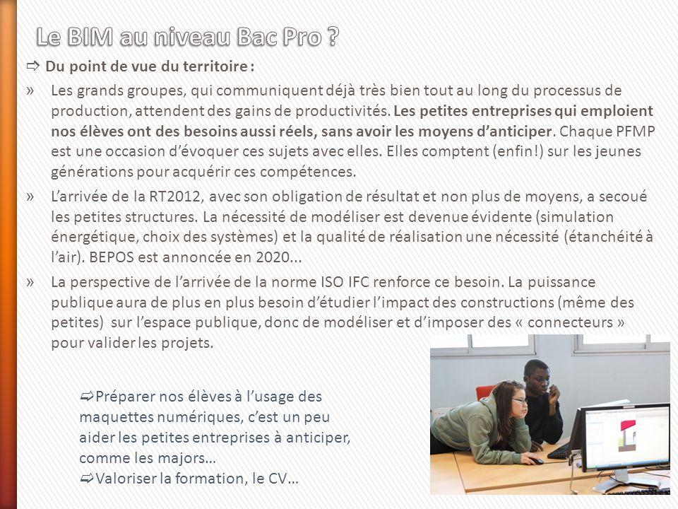 Le BIM au niveau Bac Pro  Du point de vue du territoire :