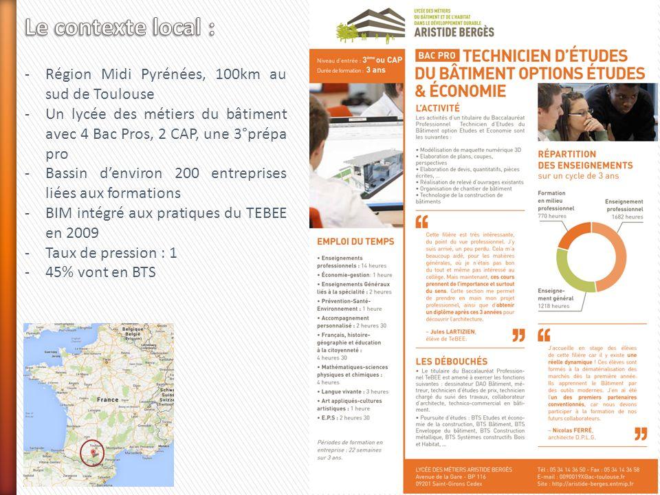Le contexte local : Région Midi Pyrénées, 100km au sud de Toulouse