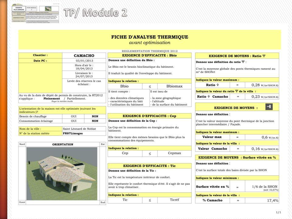 TP/ Module 2