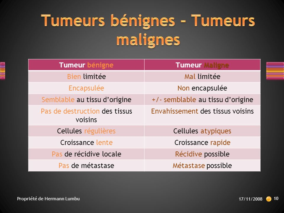 Tumeurs bénignes – Tumeurs malignes