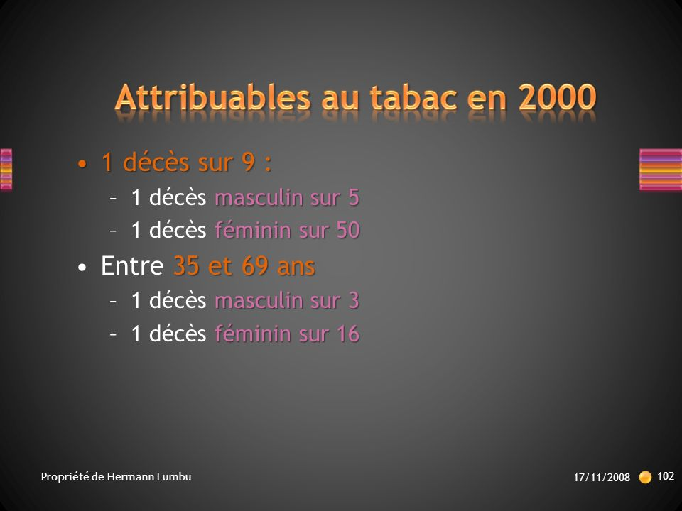 Attribuables au tabac en 2000