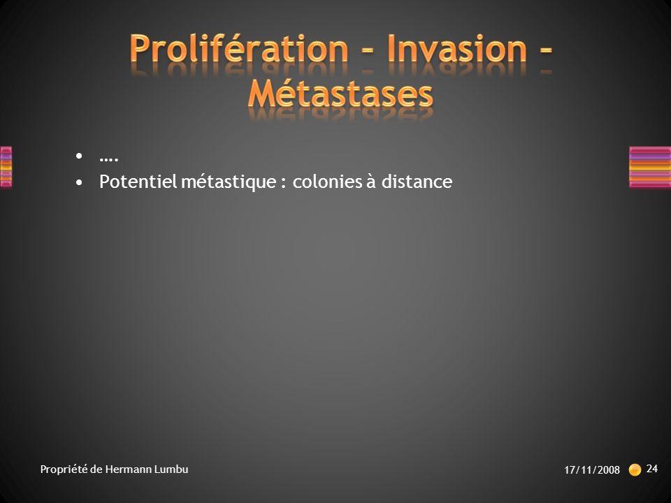 Prolifération – Invasion – Métastases
