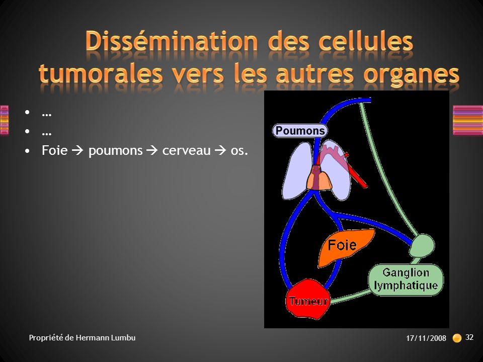 Dissémination des cellules tumorales vers les autres organes