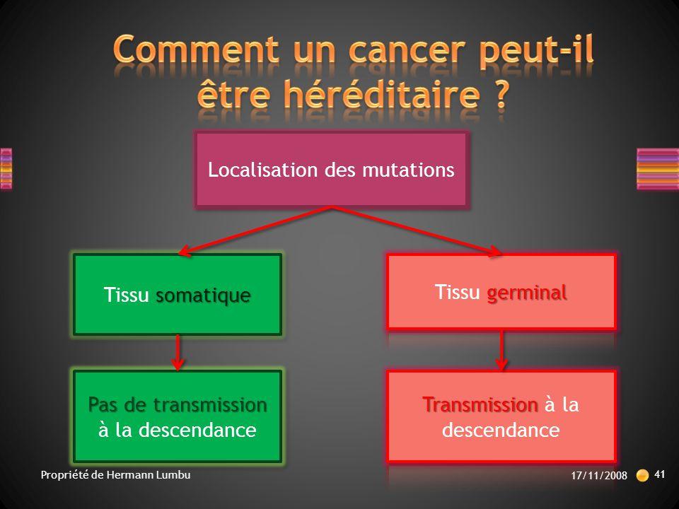 Comment un cancer peut-il être héréditaire