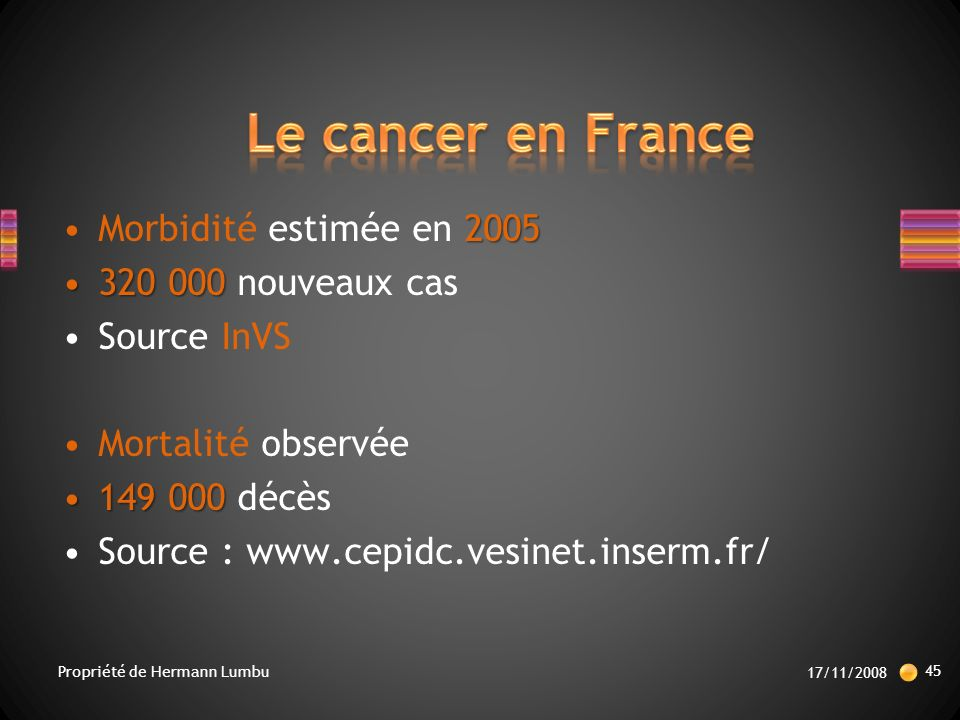 Le cancer en France Morbidité estimée en 2005 320 000 nouveaux cas