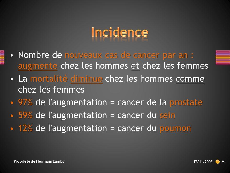 Incidence Nombre de nouveaux cas de cancer par an : augmente chez les hommes et chez les femmes.
