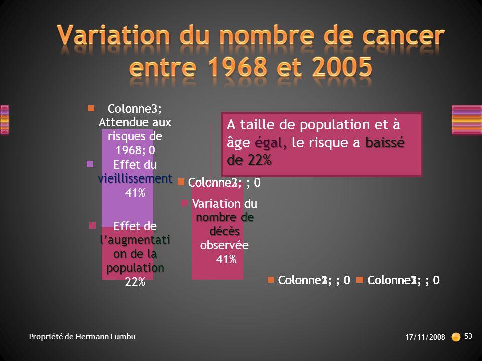 Variation du nombre de cancer entre 1968 et 2005