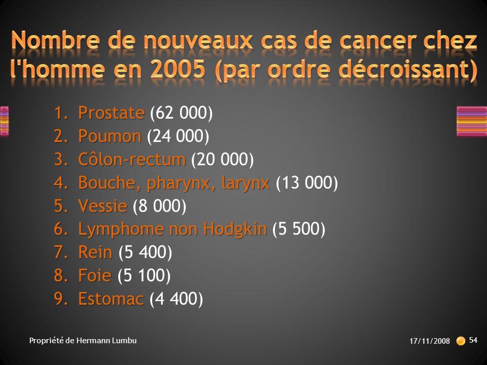 Nombre de nouveaux cas de cancer chez l homme en 2005 (par ordre décroissant)
