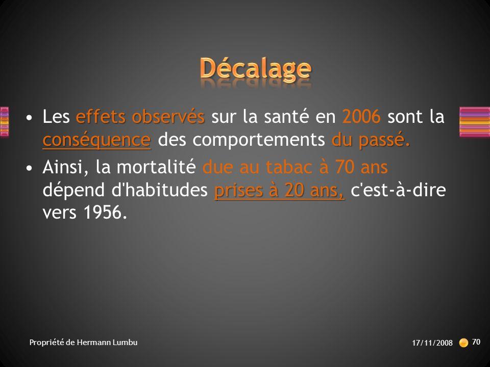 Décalage Les effets observés sur la santé en 2006 sont la conséquence des comportements du passé.