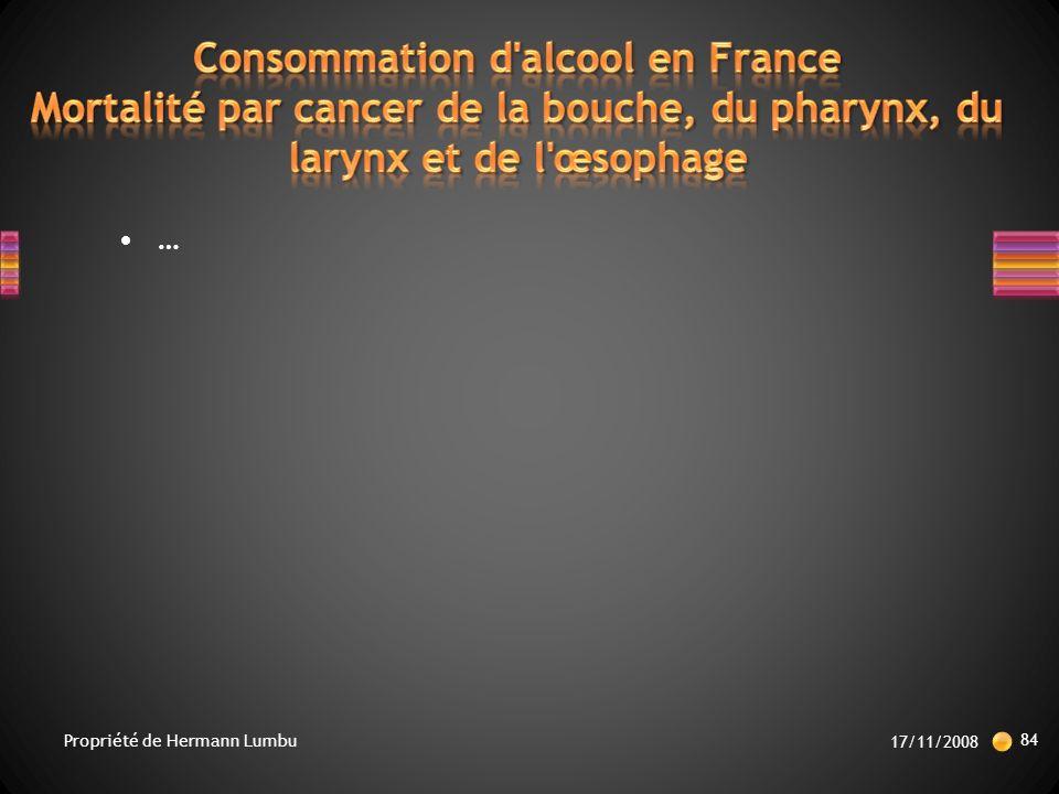 Consommation d alcool en France Mortalité par cancer de la bouche, du pharynx, du larynx et de l œsophage