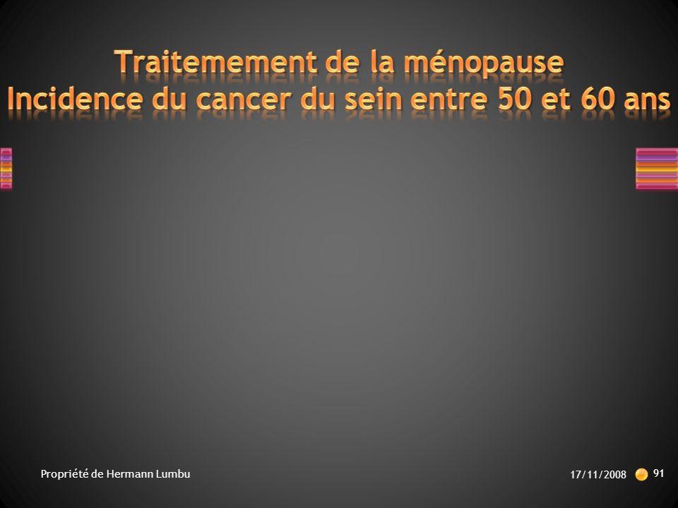 Traitemement de la ménopause Incidence du cancer du sein entre 50 et 60 ans