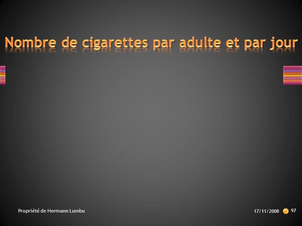 Nombre de cigarettes par adulte et par jour