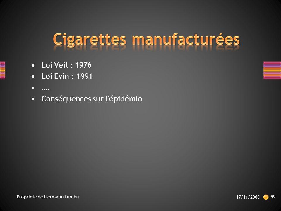 Cigarettes manufacturées