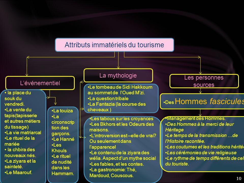 Attributs immatériels du tourisme