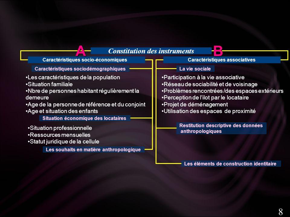 A B Constitution des instruments Les caractéristiques de la population