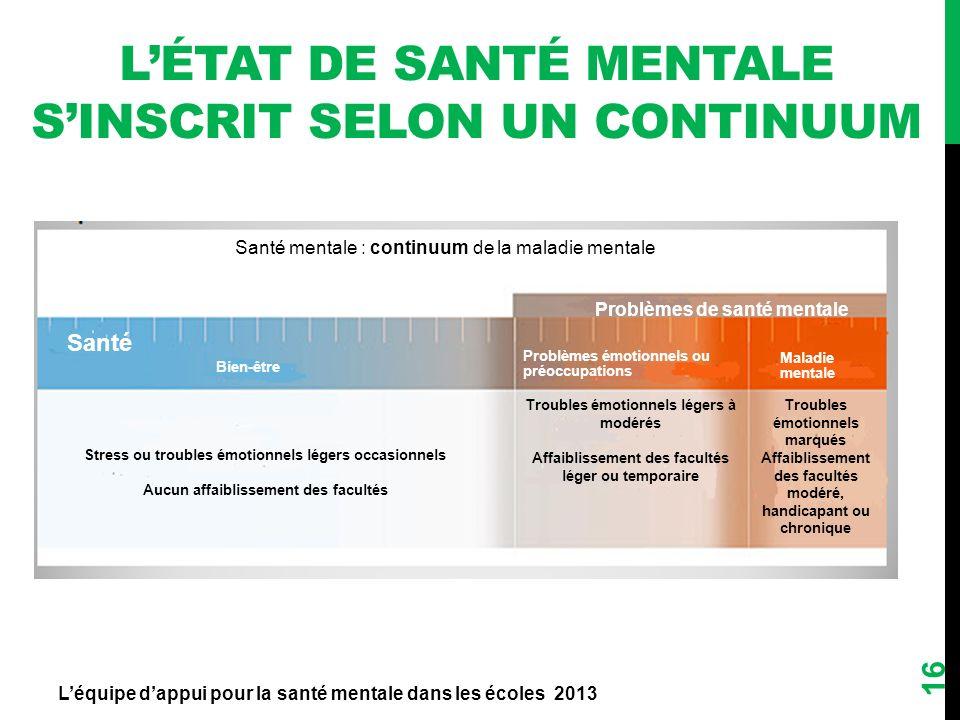 L'état de santé mentale s'inscrit selon un continuum