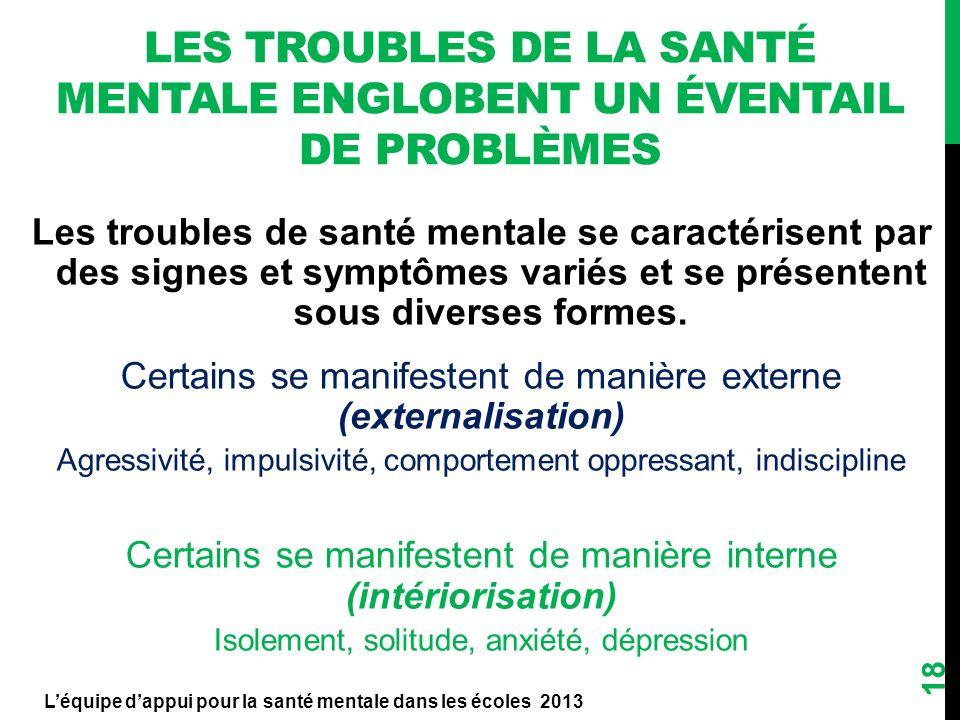 Les troubles de la santé mentale englobent un éventail de problèmes