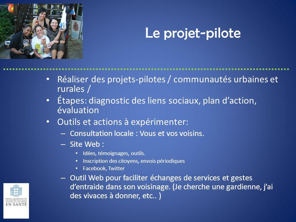 Le projet-pilote Réaliser des projets-pilotes / communautés urbaines et rurales / Étapes: diagnostic des liens sociaux, plan d'action, évaluation.