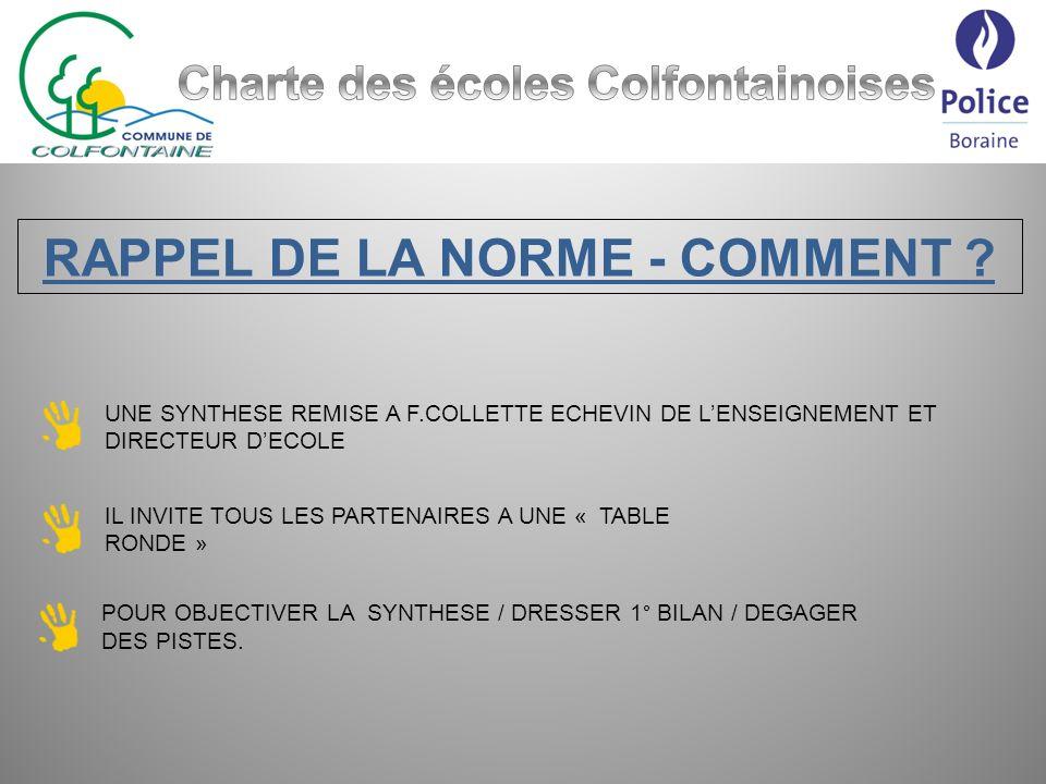Charte des écoles Colfontainoises RAPPEL DE LA NORME - COMMENT