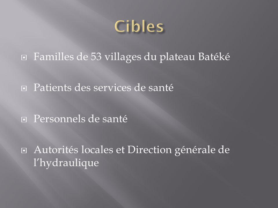 Cibles Familles de 53 villages du plateau Batéké